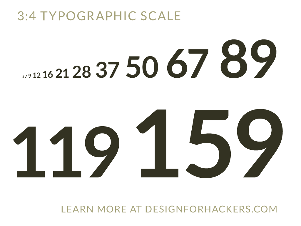 never worry about font sizes again just use these
